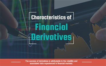 Are financial derivatives a barrier to